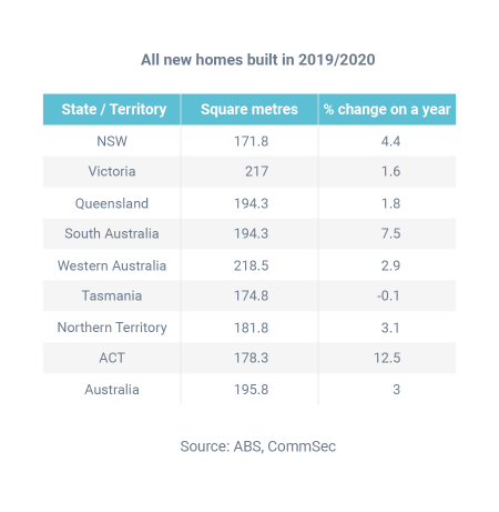 Australia snatches property crown from the US